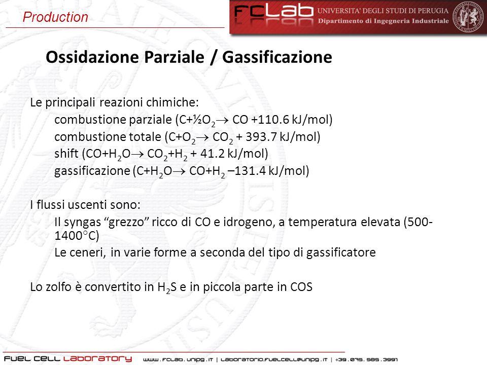 Ossidazione Parziale / Gassificazione