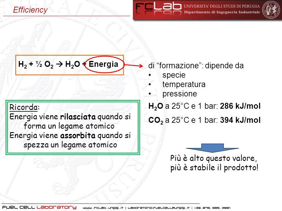 Efficiency H2 + ½ O2  H2O + Energia. di formazione : dipende da. specie. temperatura. pressione.