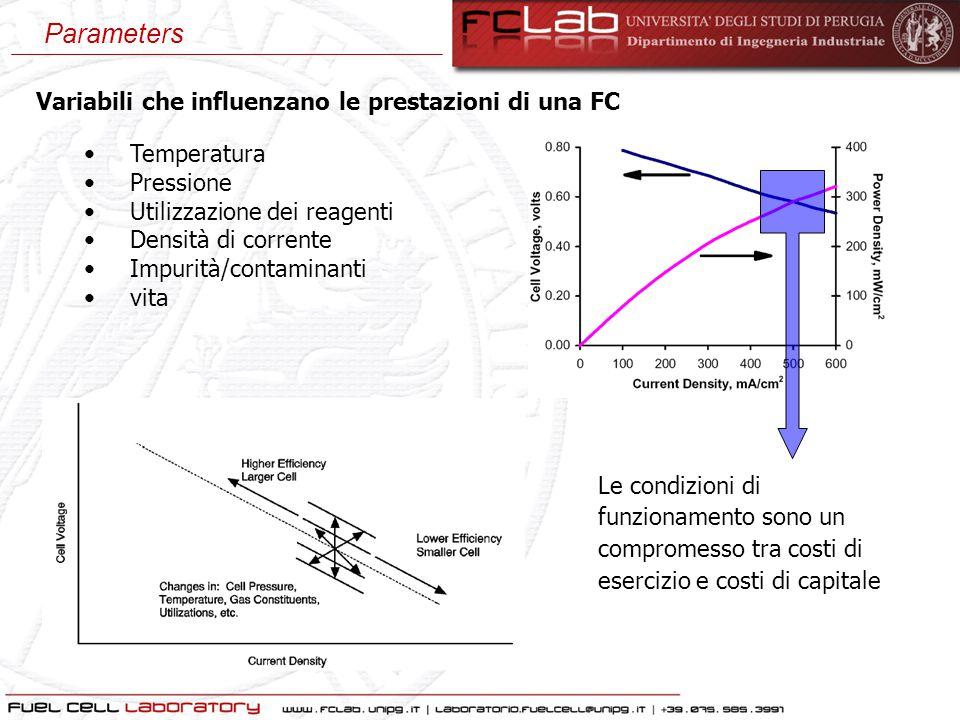 Parameters Variabili che influenzano le prestazioni di una FC