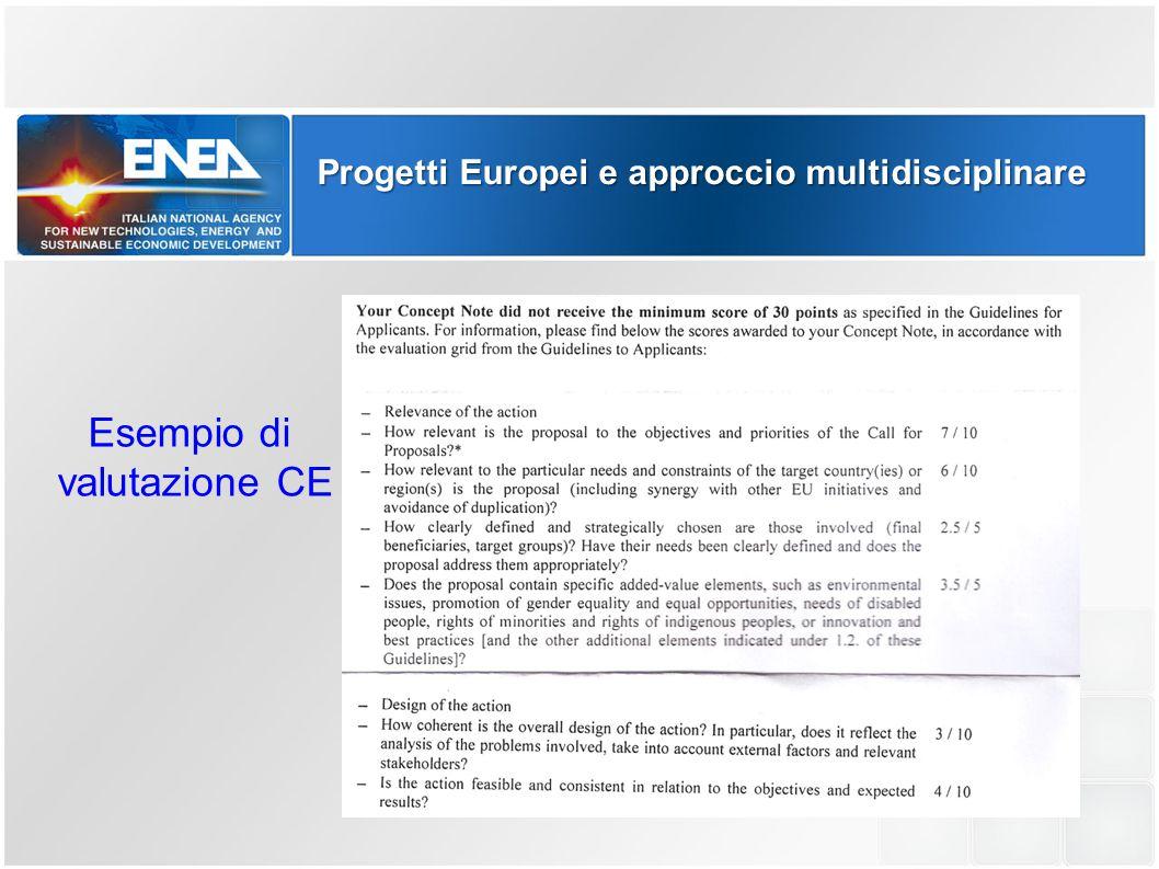 Esempio di valutazione CE