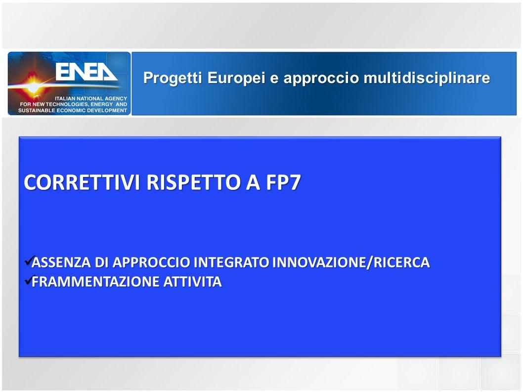 CORRETTIVI RISPETTO A FP7
