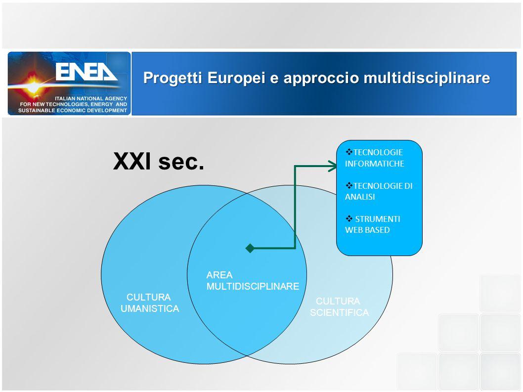 XXI sec. Progetti Europei e approccio multidisciplinare