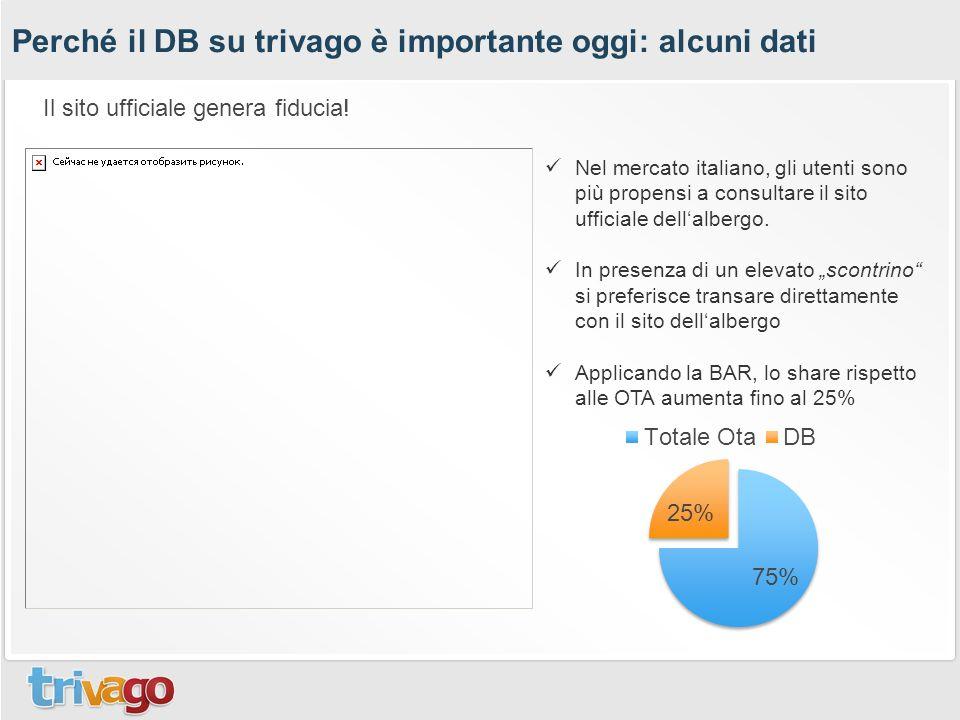 Perché il DB su trivago è importante oggi: alcuni dati