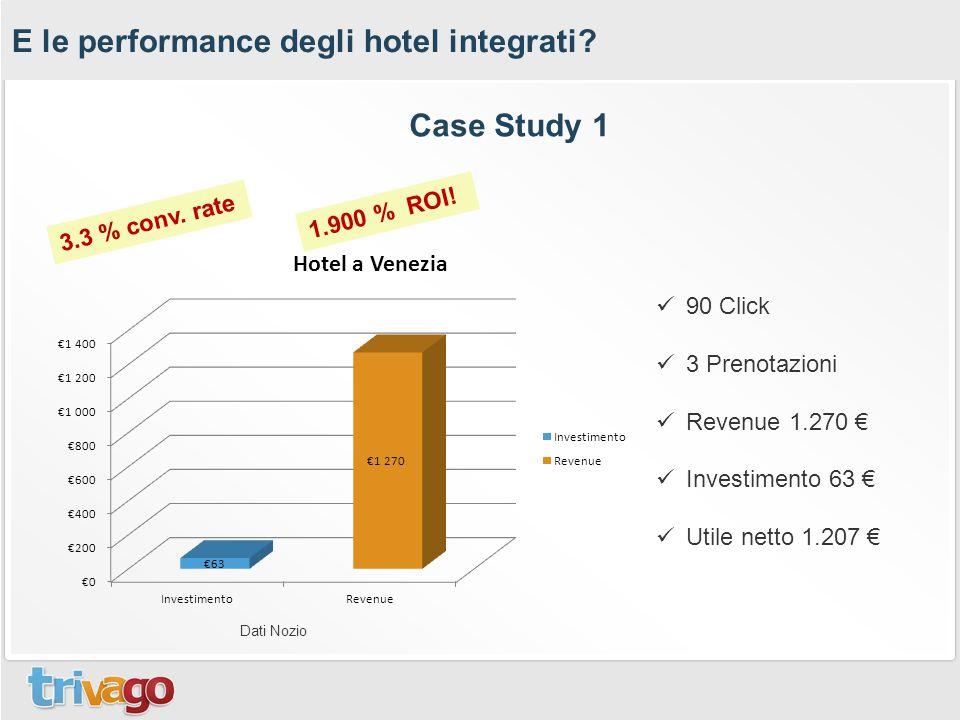 E le performance degli hotel integrati
