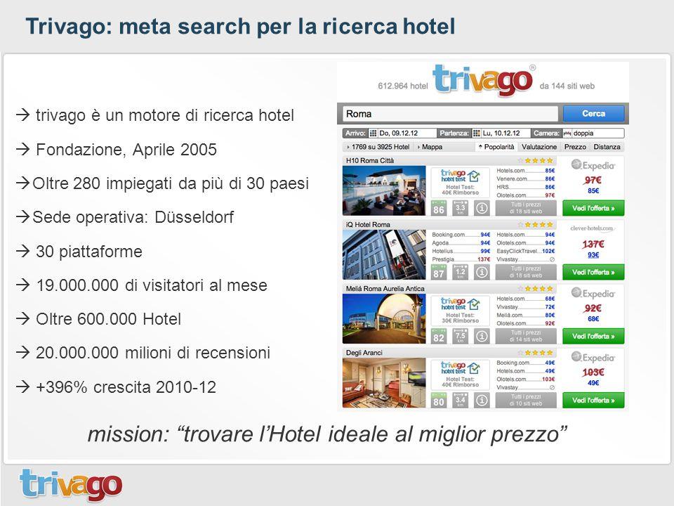 mission: trovare l'Hotel ideale al miglior prezzo