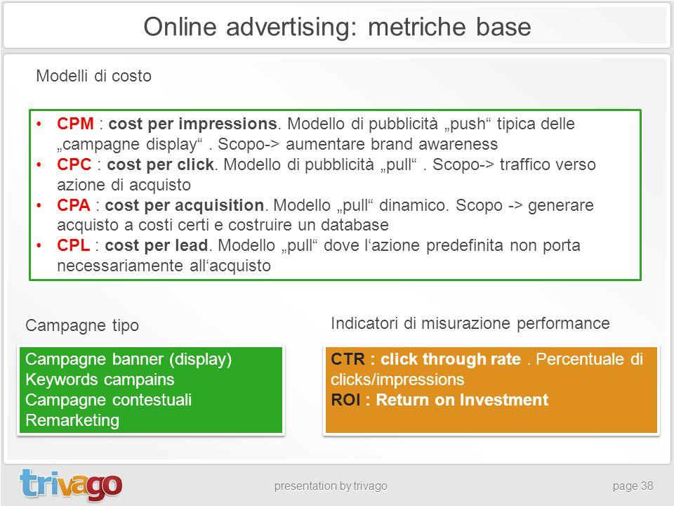 Online advertising: metriche base
