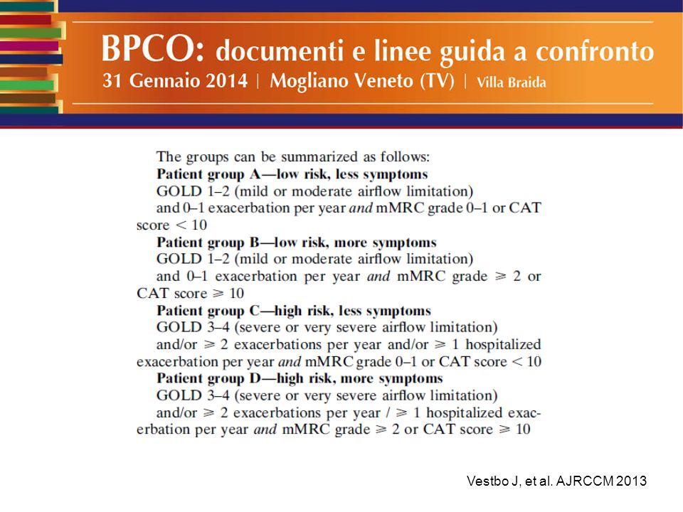 Vestbo J, et al. AJRCCM 2013