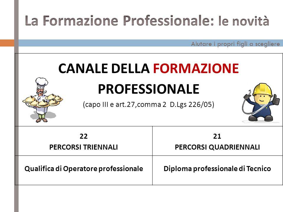 La Formazione Professionale: le novità