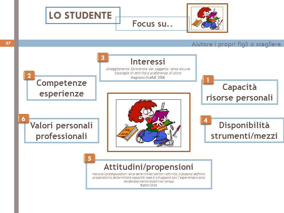 LO STUDENTE Focus su.. Interessi Competenze esperienze Capacità