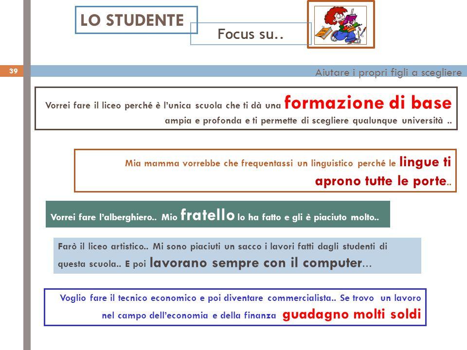 LO STUDENTE Focus su..