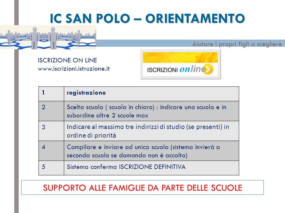 IC SAN POLO – ORIENTAMENTO