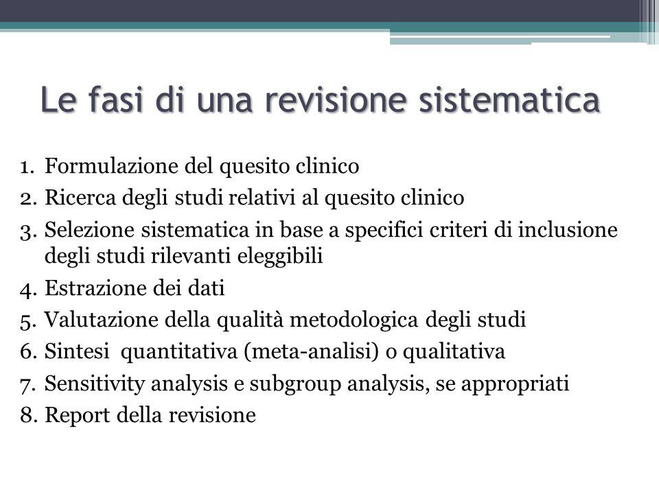Le fasi di una revisione sistematica