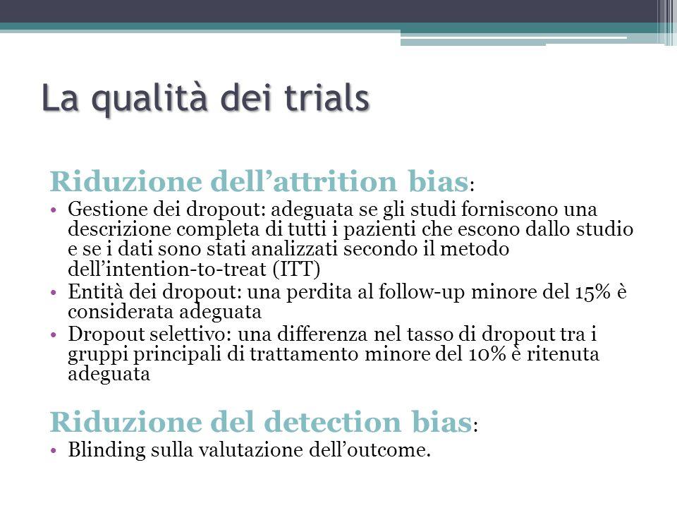 La qualità dei trials Riduzione dell'attrition bias:
