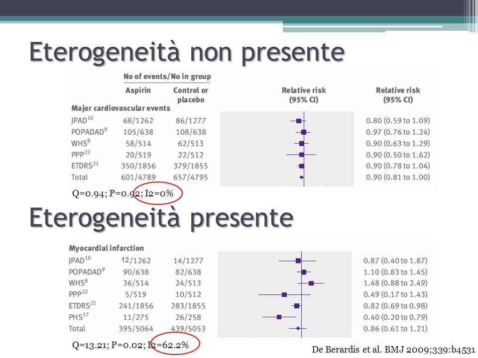 Eterogeneità non presente