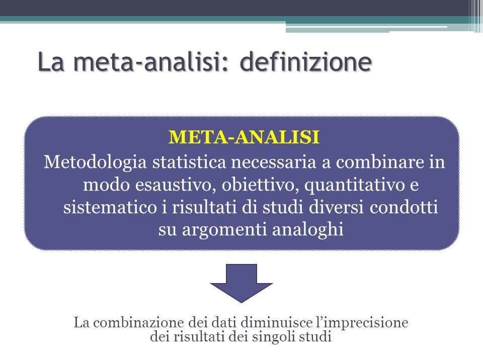 La meta-analisi: definizione