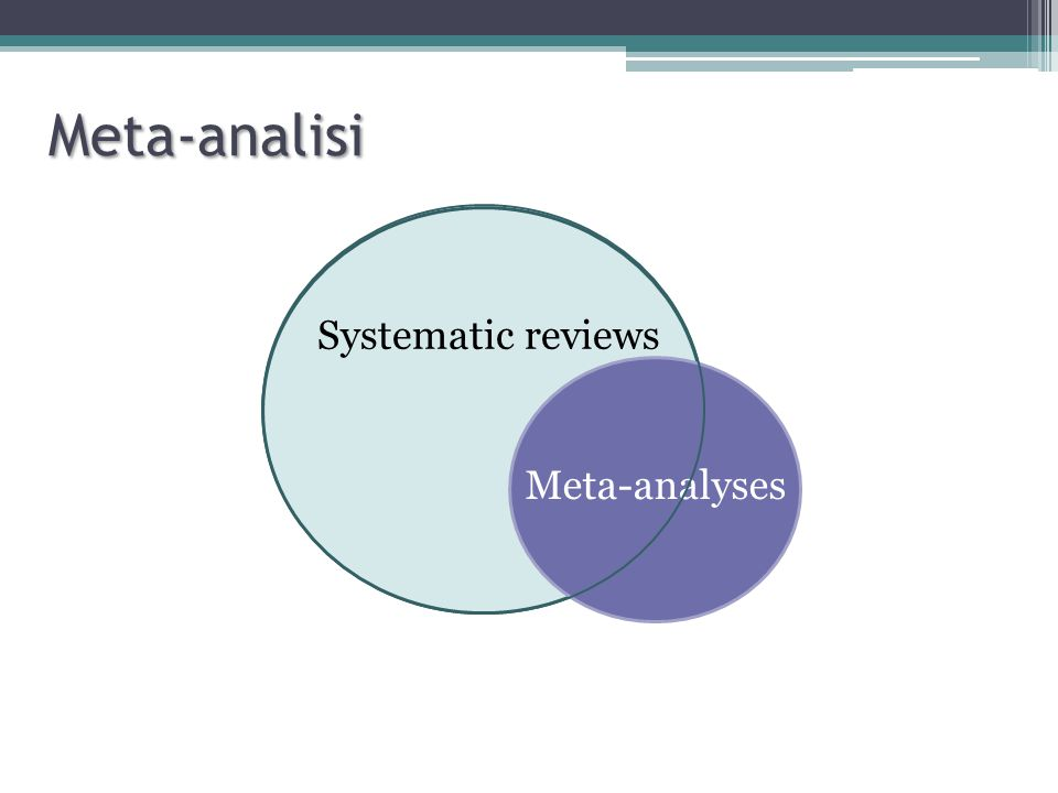 Meta-analisi Systematic reviews Meta-analyses
