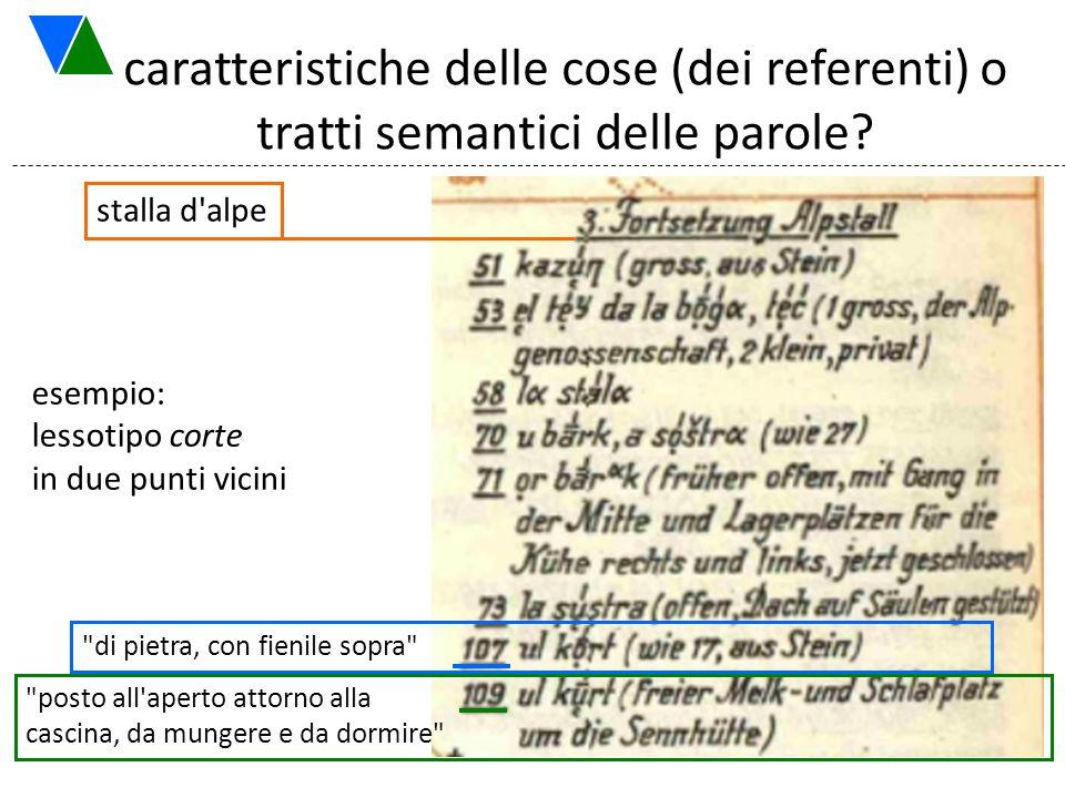 caratteristiche delle cose (dei referenti) o tratti semantici delle parole