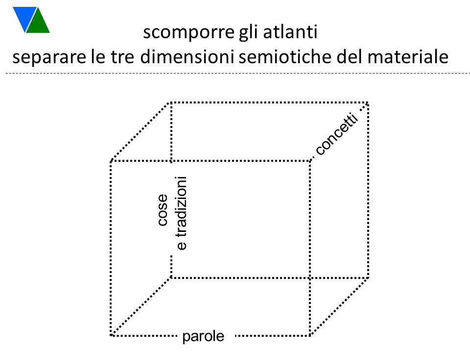 scomporre gli atlanti separare le tre dimensioni semiotiche del materiale