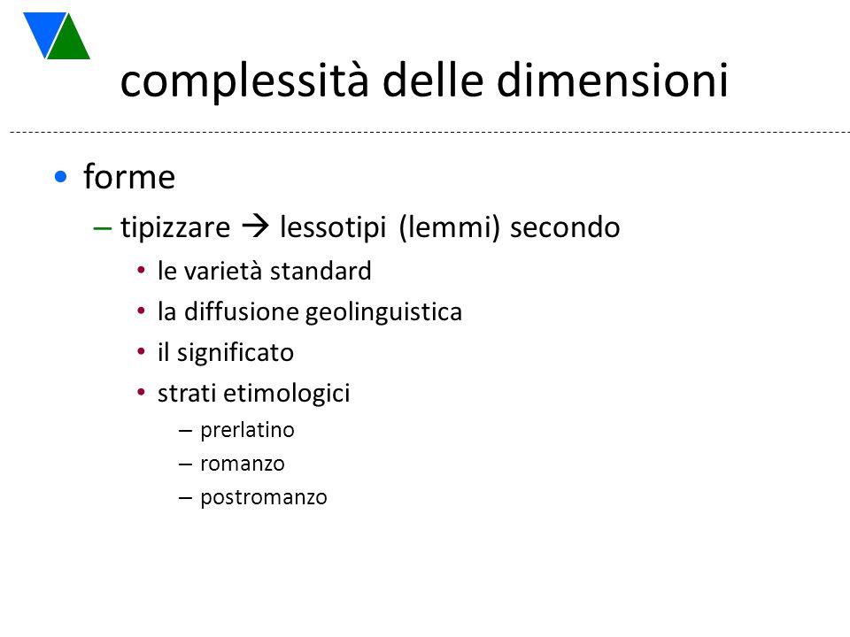 complessità delle dimensioni