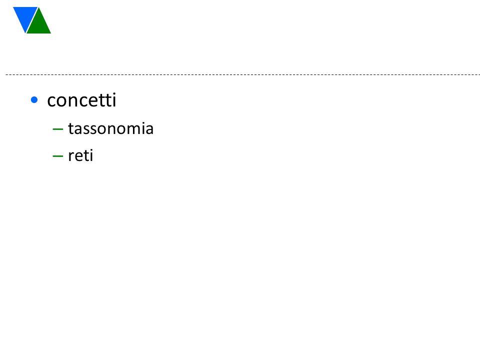 concetti tassonomia reti