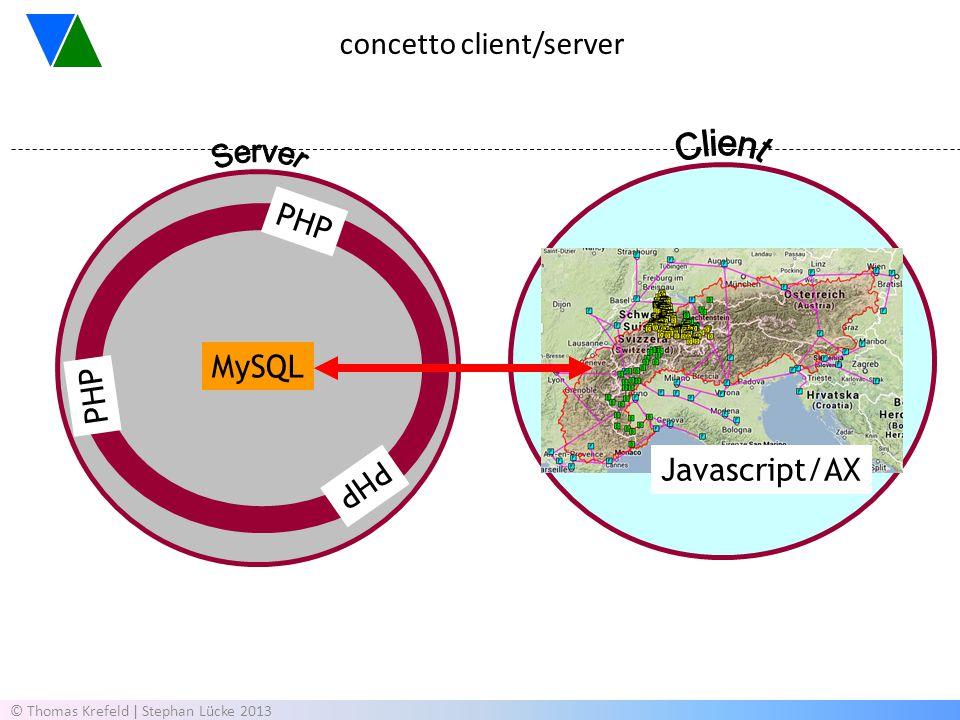 concetto client/server