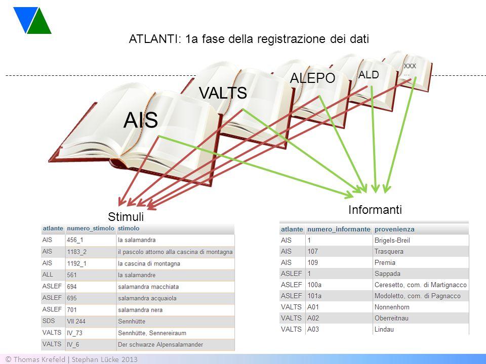 AIS VALTS ALEPO ATLANTI: 1a fase della registrazione dei dati