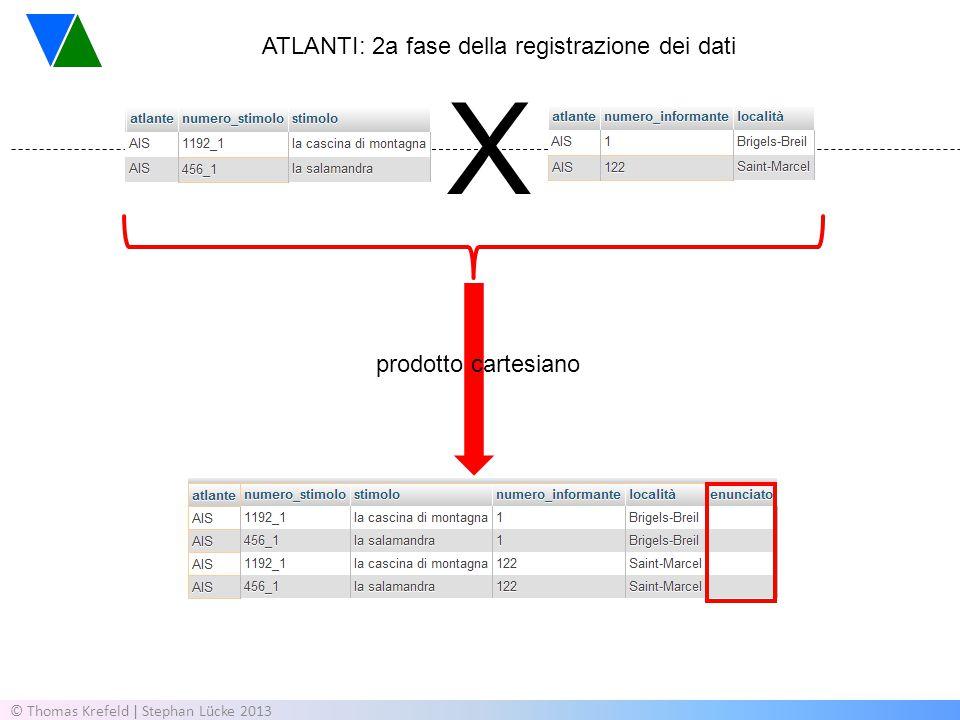 X ATLANTI: 2a fase della registrazione dei dati prodotto cartesiano