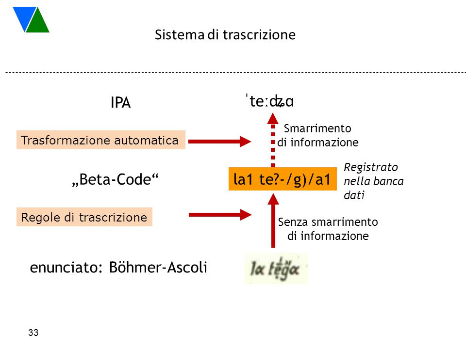 Sistema di trascrizione