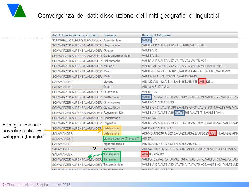 Convergenza dei dati: dissoluzione dei limiti geografici e linguistici