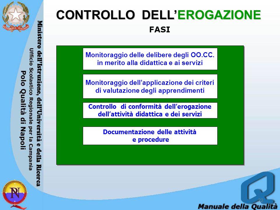 CONTROLLO DELL'EROGAZIONE Documentazione delle attività