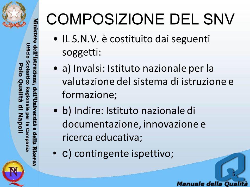 COMPOSIZIONE DEL SNV IL S.N.V. è costituito dai seguenti soggetti: