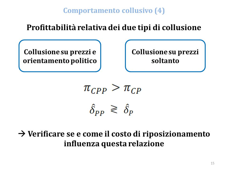 Comportamento collusivo (4)