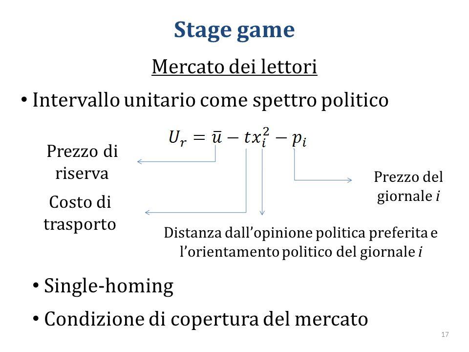 Stage game Mercato dei lettori