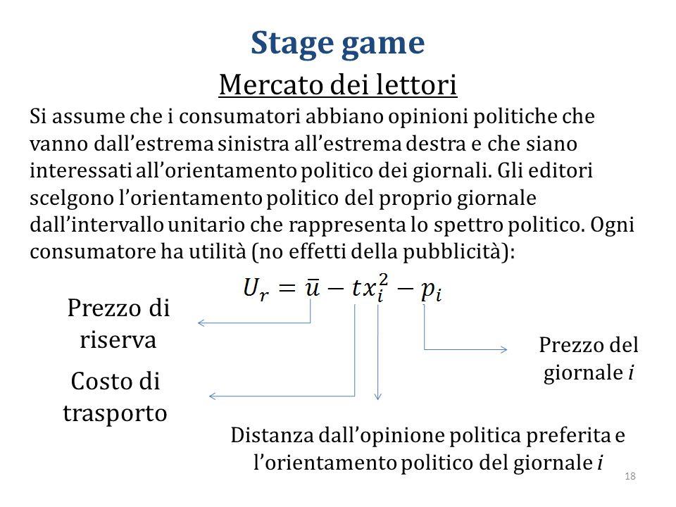 Stage game Mercato dei lettori Prezzo di riserva Costo di trasporto