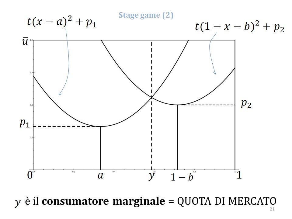 è il consumatore marginale = QUOTA DI MERCATO