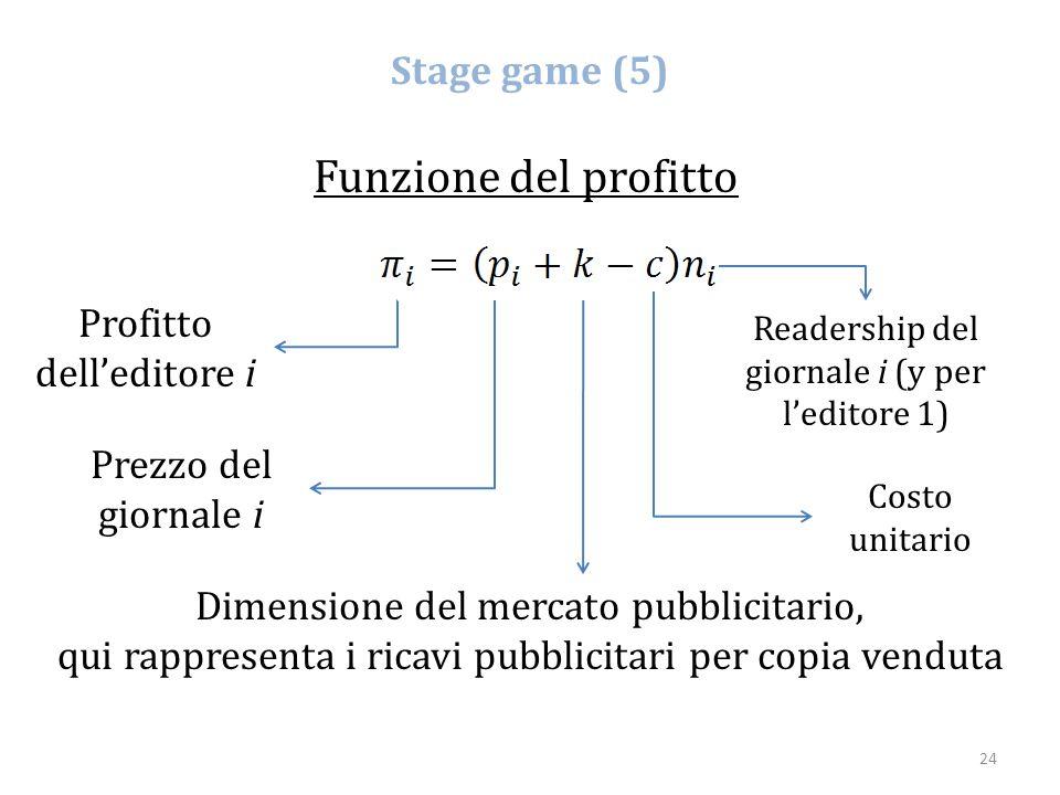 Funzione del profitto Stage game (5) Profitto dell'editore i