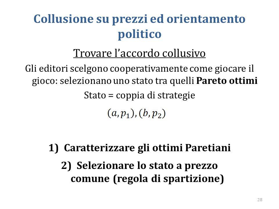 Collusione su prezzi ed orientamento politico