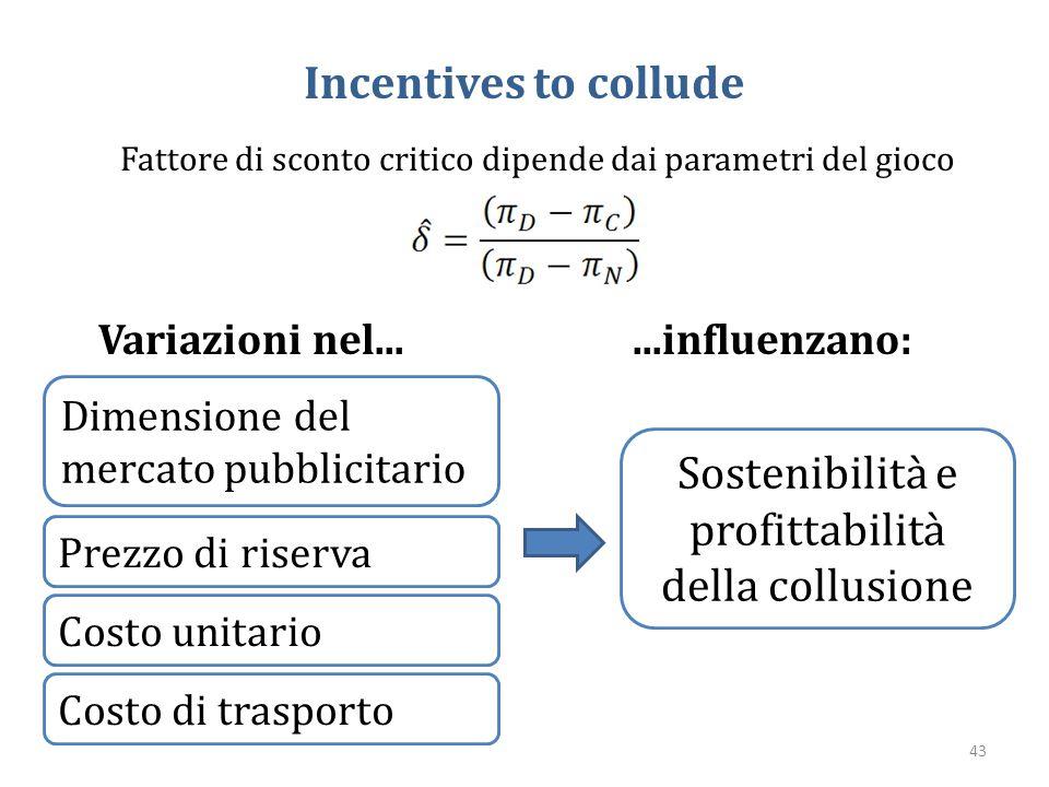 Sostenibilità e profittabilità della collusione