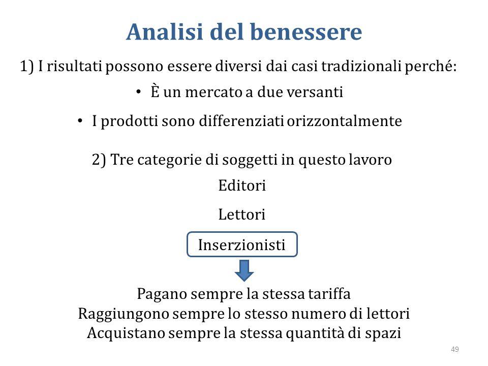 Analisi del benessere 1) I risultati possono essere diversi dai casi tradizionali perché: È un mercato a due versanti.
