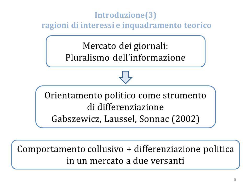 ragioni di interessi e inquadramento teorico
