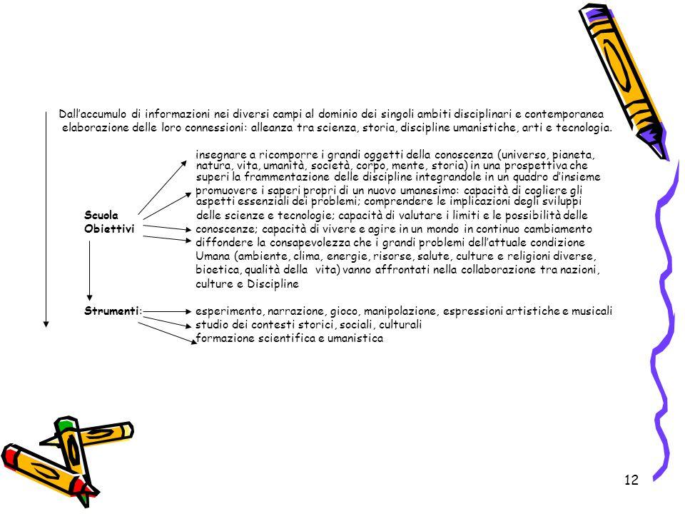 Dall'accumulo di informazioni nei diversi campi al dominio dei singoli ambiti disciplinari e contemporanea