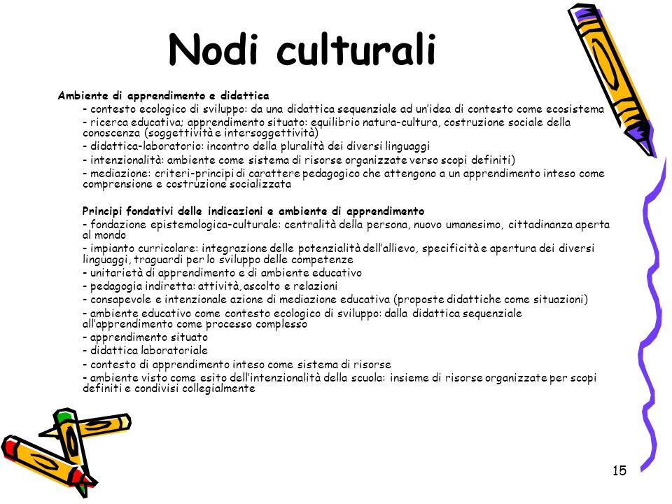 Nodi culturali Ambiente di apprendimento e didattica