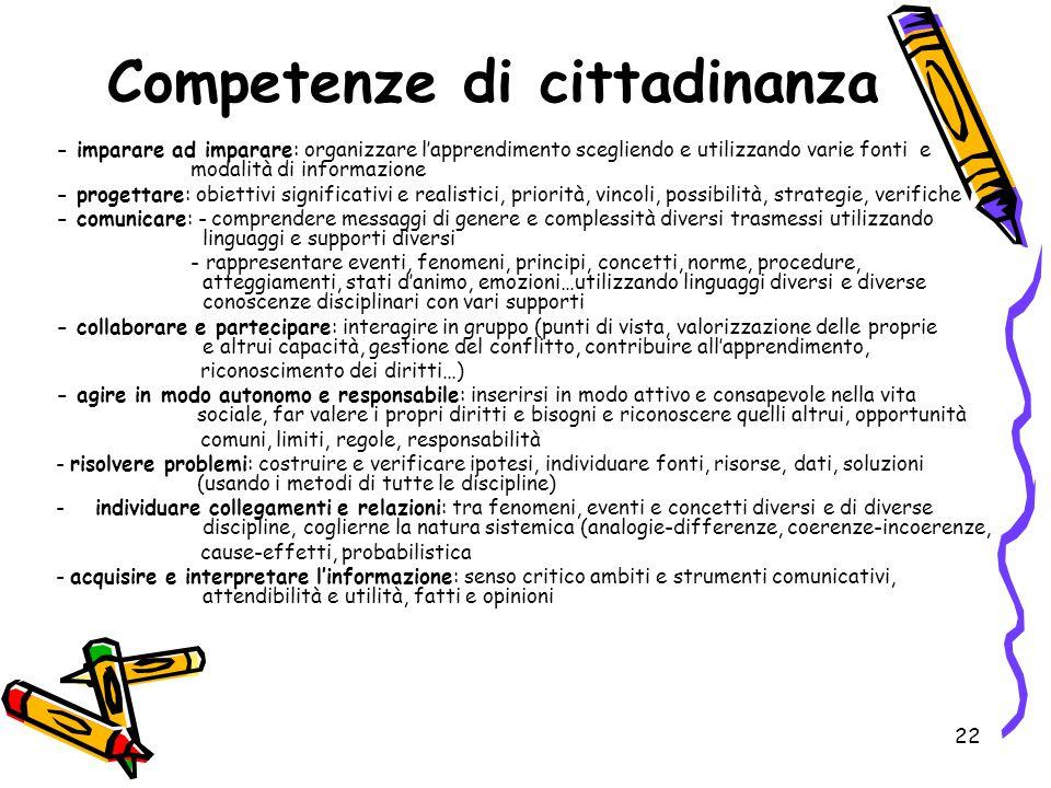 Competenze di cittadinanza