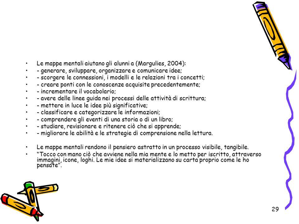 Le mappe mentali aiutano gli alunni a (Margulies, 2004):