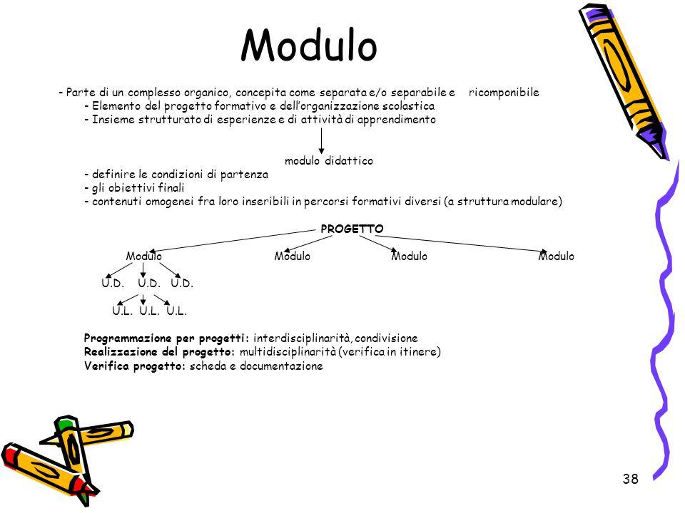 Modulo - Parte di un complesso organico, concepita come separata e/o separabile e ricomponibile.