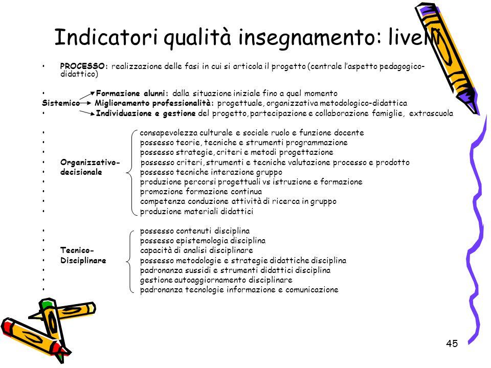 Indicatori qualità insegnamento: livelli
