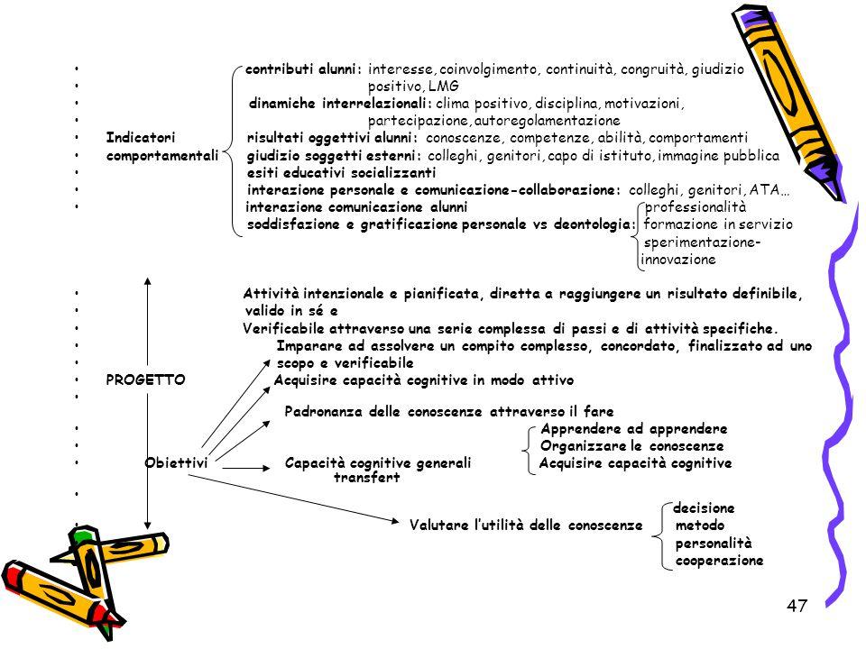 dinamiche interrelazionali: clima positivo, disciplina, motivazioni,
