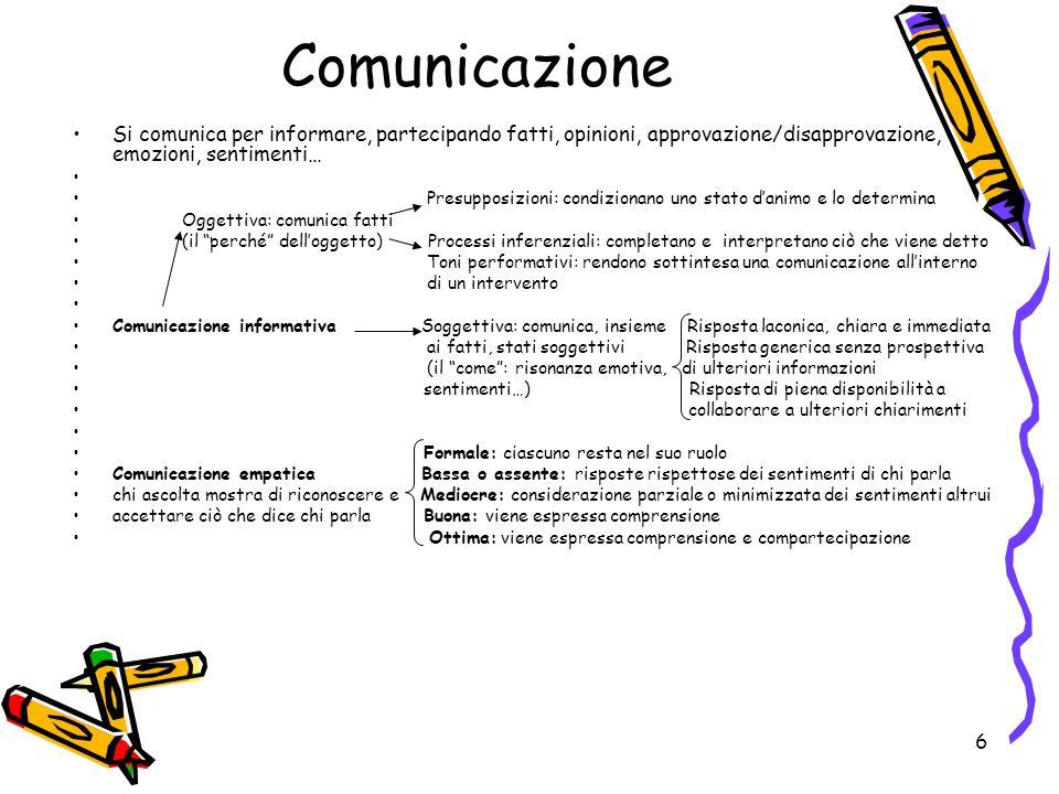 Comunicazione Si comunica per informare, partecipando fatti, opinioni, approvazione/disapprovazione, emozioni, sentimenti…