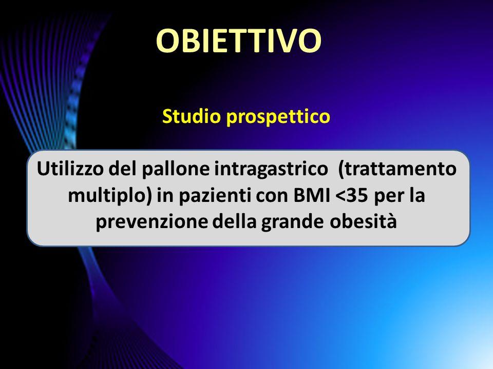 OBIETTIVO Studio prospettico