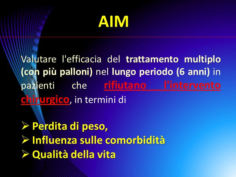 AIM Perdita di peso, Influenza sulle comorbidità Qualità della vita
